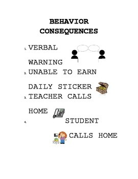 Consequence Poster for SPED
