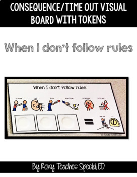 Consequence/Time out Visual Boards with Tokens