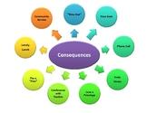 Consequences Menu