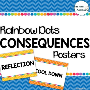 Consequences Posters: Rainbow Dots Theme