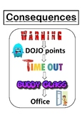 Consequences in the classroom poster
