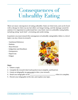 Consequences of Unhealthy Eating