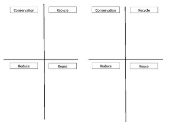 Conservation Interactive Notebook Page