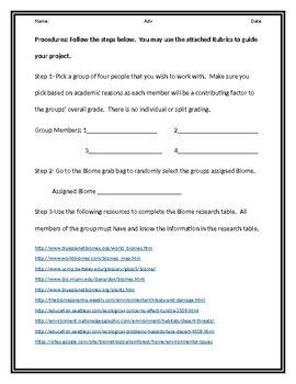 Conservation PBL research project
