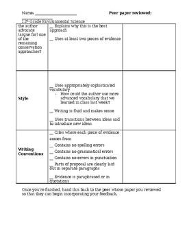 Conservation Paper Peer Edit