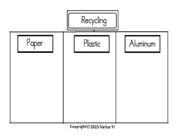 Conservation Recycling Recycle Graphic Organizer color cut and paste and sort