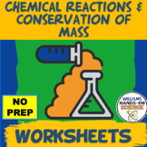 Conservation of Mass in Chemical Reactions Online Activity Close Reading & Notes