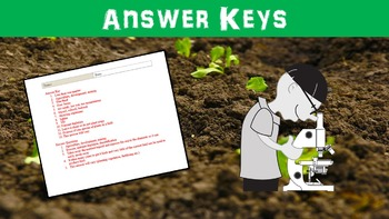 Conserving Land and Soil Lesson with Power Point, Worksheet, and Review Page