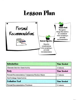 Considerations For Personal Recommendations Lesson