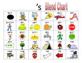 Consonant Blend Chart