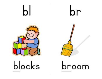 Consonant Blend and Digraph Zaner-Bloser Phonics Cards