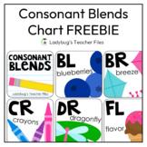 Consonant Blends Chart (Bright & Clear Decor)