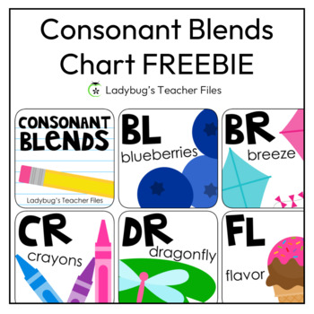 Consonant Blends Chart (Bright & Clear Decor)