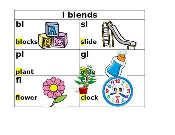 Consonant Blends Charts