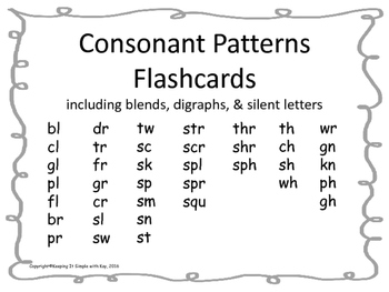 Consonant Blends, Digraphs, and Patterns Flashcards