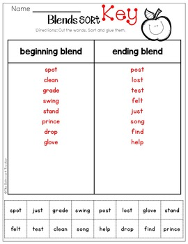 Consonant Blends: Word Sorting (Sort by Beginning & Final Blends)