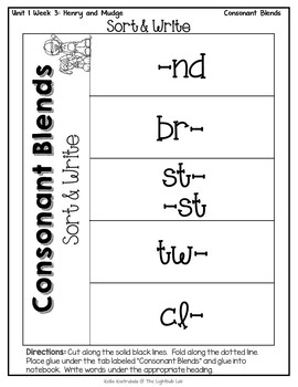 Consonant Blends Word Study Packet: (Henry and Mudge) Reading Street Resource