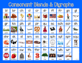 Consonant Blends and Digraphs