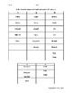 Consonant Blends Fluency Passage -sl, -sp, -th, -nt, -dr