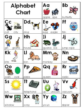 Consonant Clusters and Alphabet Chart