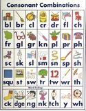 Consonant Combinations Poster