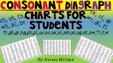 Consonant Diagraph Chart (29 different consonant blends) 667 words total !