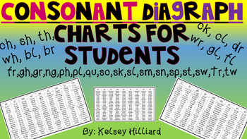 Consonant Diagraph Chart (29 different consonant blends) 667 words total !