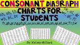 Consonant Diagraph Chart (29 different consonant blends) 6