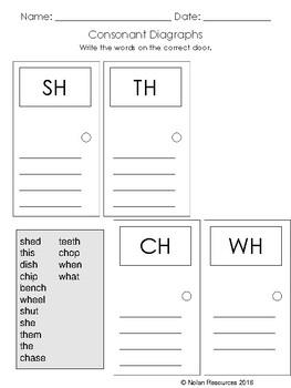 Consonant Diagraph - Spelling Practice