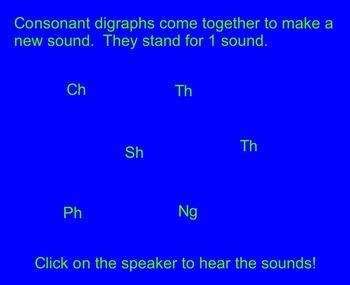 Consonant Diagraphs