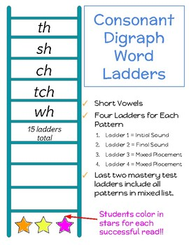 Consonant Digraph Word Ladders Short Vowels Aligned W Sipps
