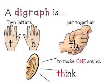 Consonant Digraphs & Consonant Blends Packet