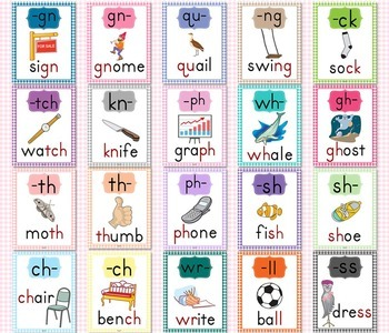 Consonant Digraphs Posters