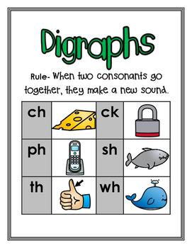 Consonant Digraphs Sign