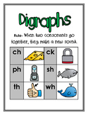 Consonant Digraphs Sign
