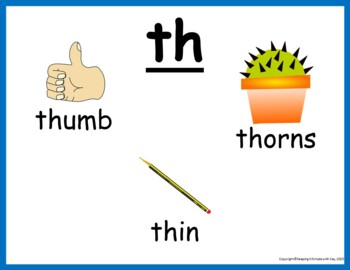 Consonant Digraphs and Patterns