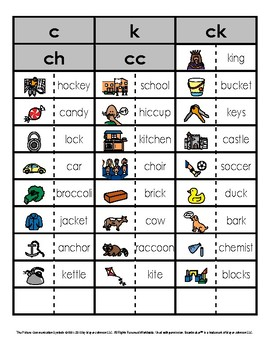 Consonant Phonics Patterns Picture/Word Sorts (C/K)