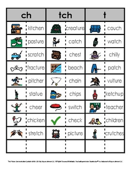 Consonant Phonics Patterns Picture/Word Sorts (Ch)