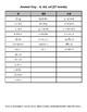 Consonant Phonics Patterns Picture/Word Sorts (D)