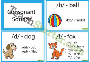 Consonant Sound Posters – Phonemes