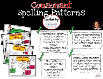 Spelling - Consonant Pattern Posters