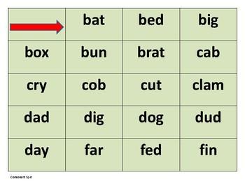 Consonant Spin