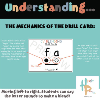 Consonant Vowel CV Blending Drill Cards