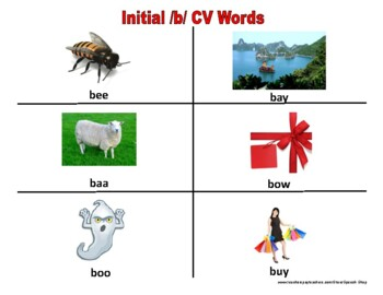Consonant Vowel Words (CV), Early sound development, m,b,p,t,d,k,g,h