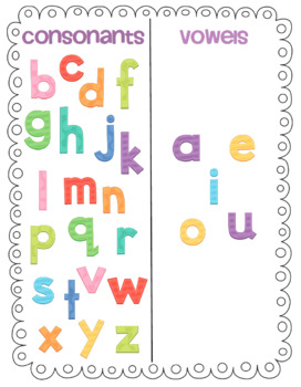 Anchor Chart Consonants And Vowels By Jonelle Bell A Place Called