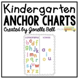 Anchor Chart Consonants and Vowels