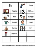Consonant/Digraph Word Sorts with Pictures (Digraph Th Unvoiced)