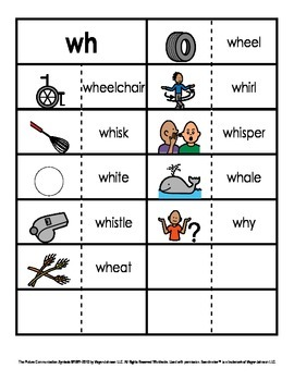 Consonant/Digraph Word Sorts with Pictures (Digraph Wh)