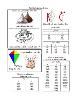 Consonants That Vary - Hard & Soft C & G, C & K