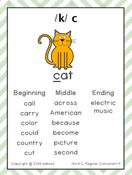 Consonants and Digraphs